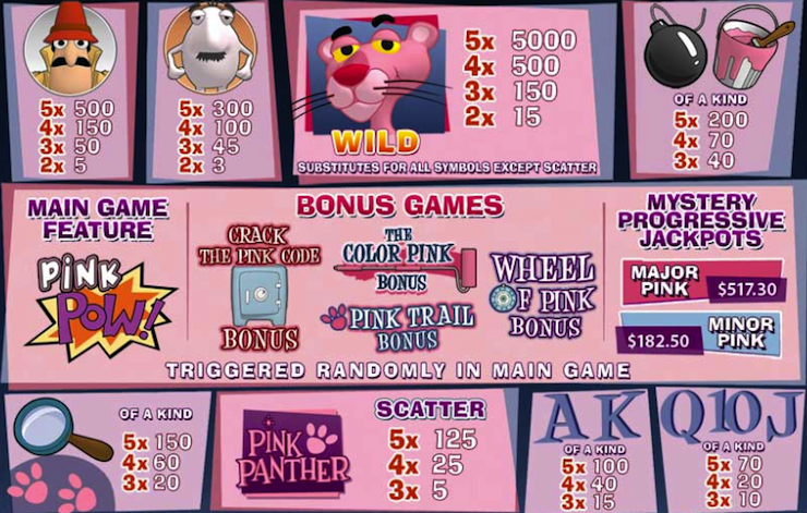 Play best slot Pink Panther