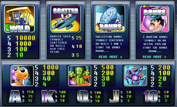 Play Slot Alien Hunter