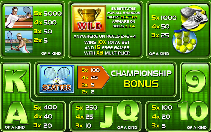 Play Tennis Stars online slots at Casino.com