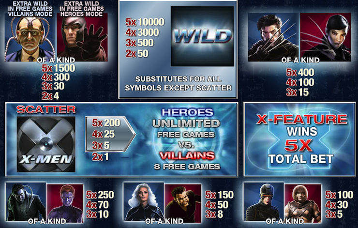 X-Men Slots - Play X-Men Slot Games Online for Free Here